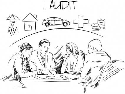 Managementul riscurilor | Activ Asigurări | WHITEBOARD ANIMATION