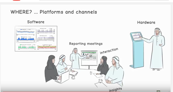 KPI data gathering and reporting | WHITEBOARD ANIMATION VIDEO