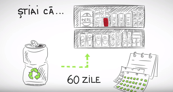 Procesul de reciclare | Every Can Counts | whiteboard animation / doodle video