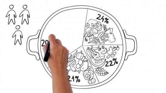 Food waste | Whiteboard animation