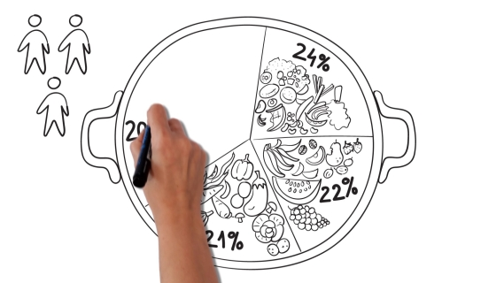 Food waste | Whiteboard animation
