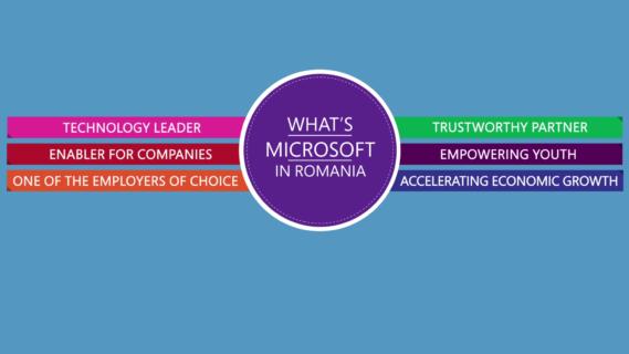 Microsoft in România | Microsoft | 2D FLAT ANIMATION