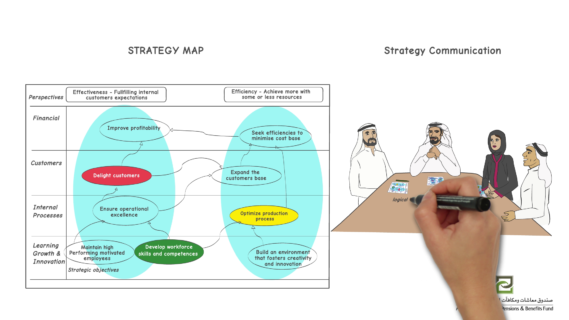 What is a strategy map ? | WHITEBOARD ANIMATION VIDEO